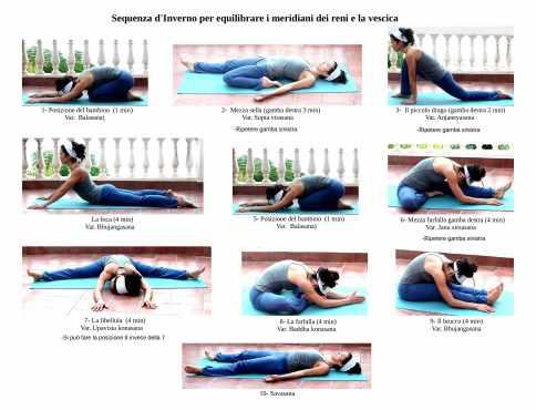 Yin Yoga Inverno: Meridiano dei reni e la vescica